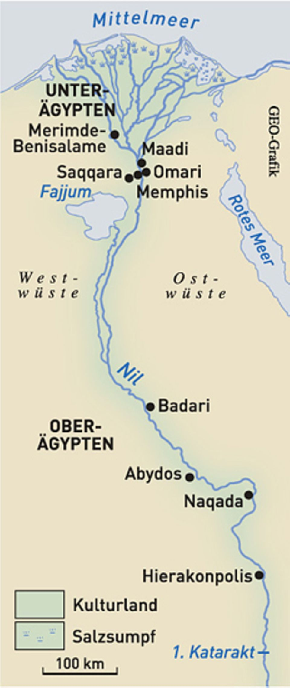Altes Ägypten: Vorgeschichte und archaische Zeit: Das Niltal verläuft mitten in der lebensfeindlichen Wüste. Jährliche Überschwemmungen düngen die Uferzone