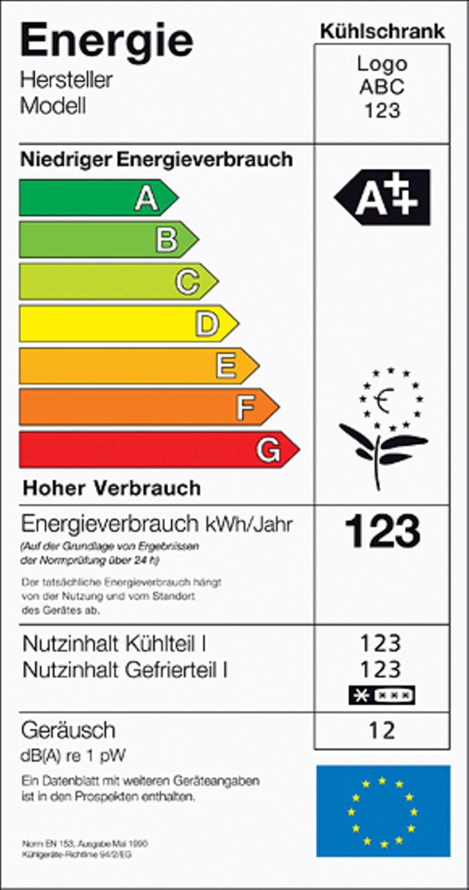 Klasse(n) für die Kasse: Das EU-Label