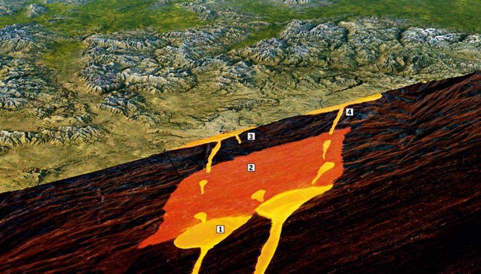 Naturgewalten: Unter dem Yellowstone-Nationalpark im Nordwesten der USA liegt in rund acht Kilometer Tiefe eine mächtige, zweigeteilte, trichterförmige Magmakammer (1), die sich jedes Jahr vergrößert und über der das Gestein weiträumig glüht (2). Hier schlummert ein Supervulkan, dessen Ausbruch jede bislang in der Historie beschriebene Eruption bei Weitem übertreffen würde. Geologen registrieren beunruhigende Signale. Unter dem Druck des Magmas hat sich die Erdoberfläche in jüngster Zeit immer wieder angehoben: bis zu sechs Zentimeter jährlich. Direkt unter der Oberfläche haben sich der Mallard-Lake-Dome (3) und der Sour-Creek-Dome (4) - erstarrte Lavaströme - gebildet