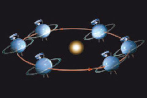 Das Sonnensystem: Neptun: Das Rätsel jenseits des Uranus