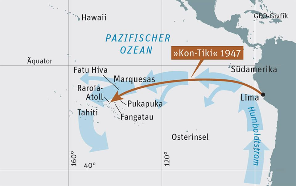 """Experimentelle Archäologie: Der Humboldtstrom trägt die """"Kon-Tiki"""" von Peru aus stetig nach Westen. Nach 101 Tagen und 7010 Kilometern erreicht das Floß das Raroia-Atoll"""