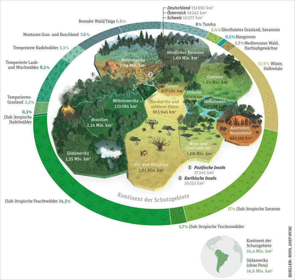 Weltspiel: Die GEO-Grafik fasst alle wichtigen Fakten rund um die Schutzgebiete zusammen