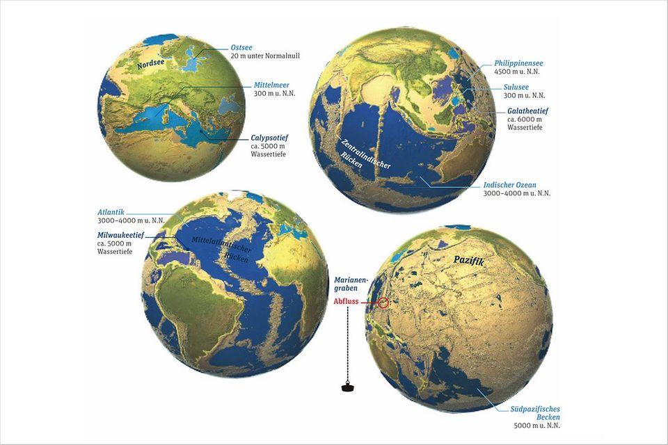 GEO-Weltspiel: Den Weltmeeren den Stöpsel ziehen