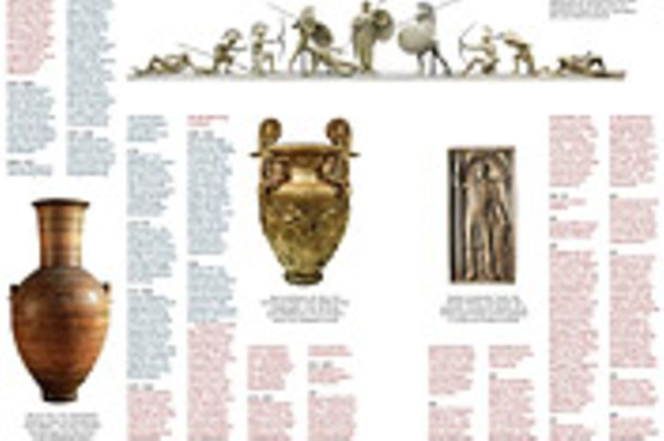 Antike: Chronik