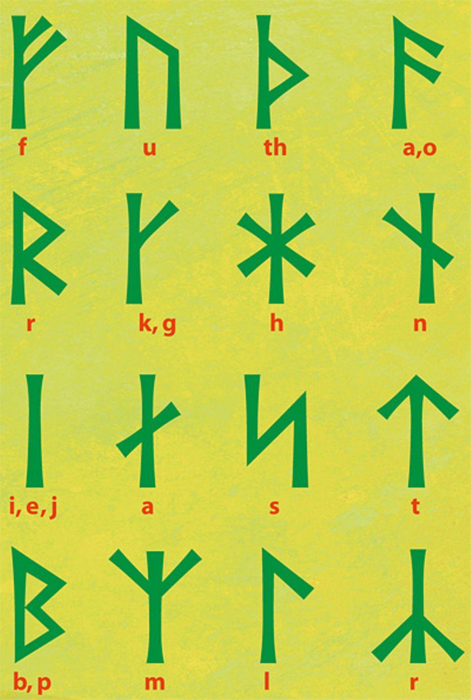 Wikinger: Das Alphabet der Wikinger
