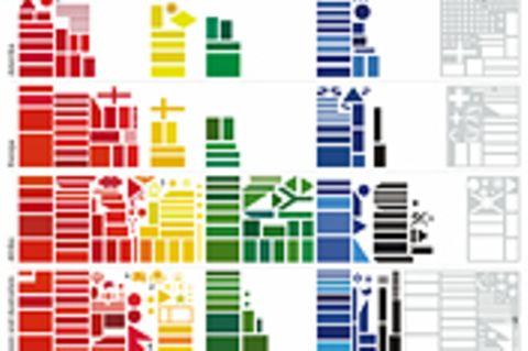 Weltspiel: Flaggen Ordnung - alles auf Rot