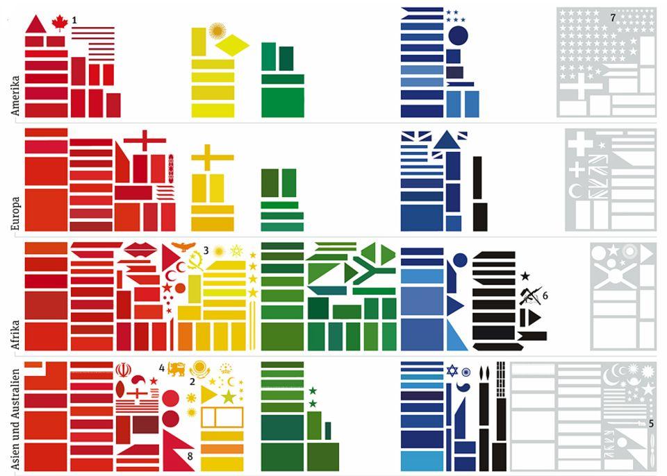 Weltspiel: Die Grafik zeigt die Nationalflaggen der 100 einwohnerreichsten Länder der Welt