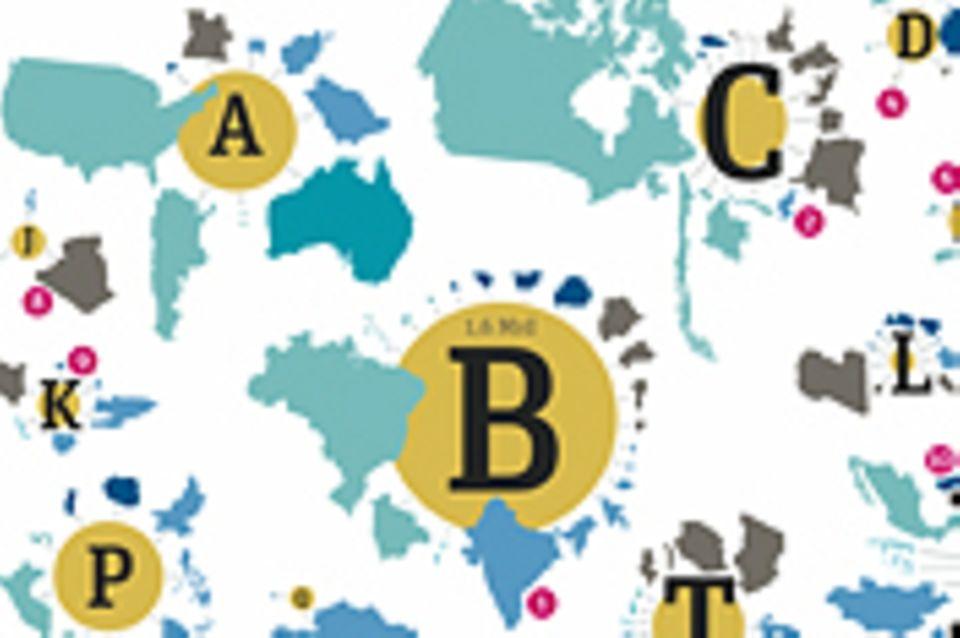 Weltspiel: Das Alphabet der Staaten
