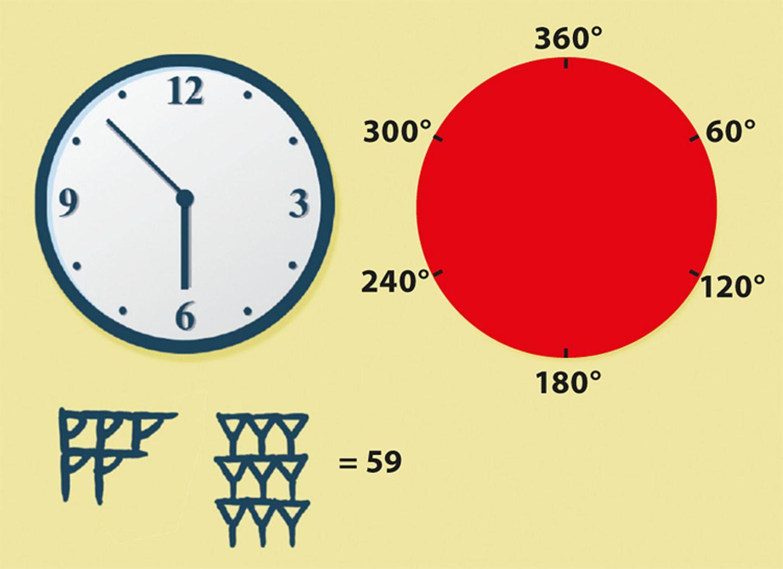 Mathematik: Abenteuer Mathe: Geschichte der Zahlen - Bild 11