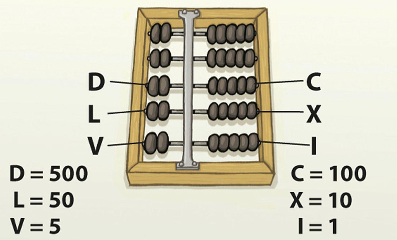 Mathematik: Abenteuer Mathe: Geschichte der Zahlen - Bild 24