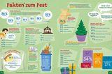 Kreativ: Das GEOlino-Machbuch: Weihnachten - Bild 2