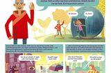 Zukunft: Comic: Zu Besuch bei den Robotern der Zukunft - Bild 2