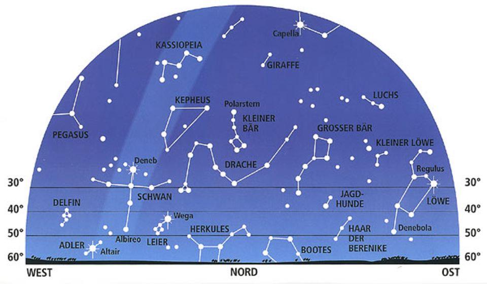 Weltall: Am 2. und 3. Januar fliegen die Sternschnuppen