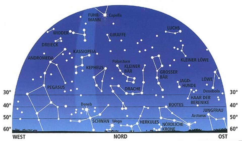 Weltall: Im Februar könnt ihr drei schöne Sternhaufen sehen