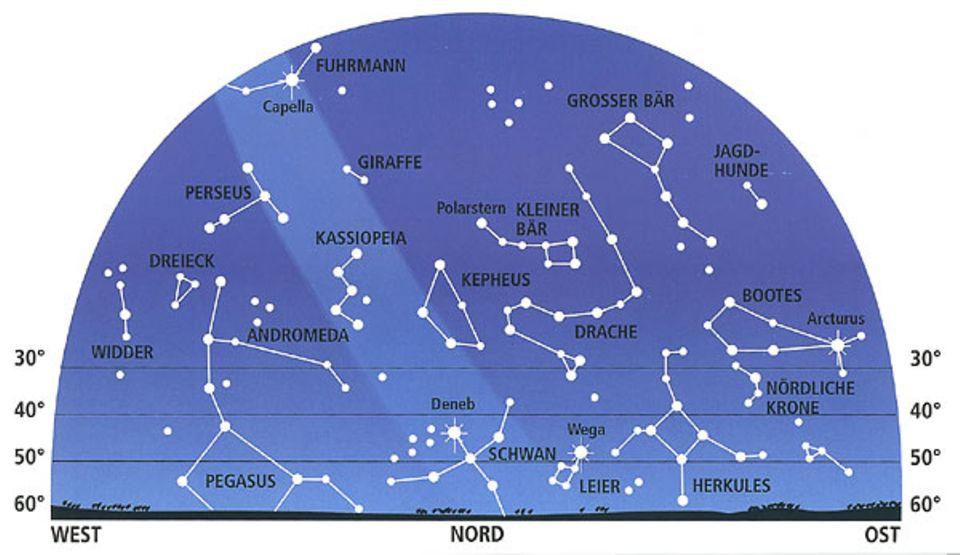 Weltall: Charles Messier erstellte das erste Verzeichnis von Sternenhaufen