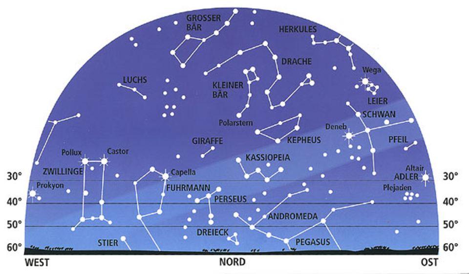 Weltall: Der Drache bildet eine lange Sternengirlande