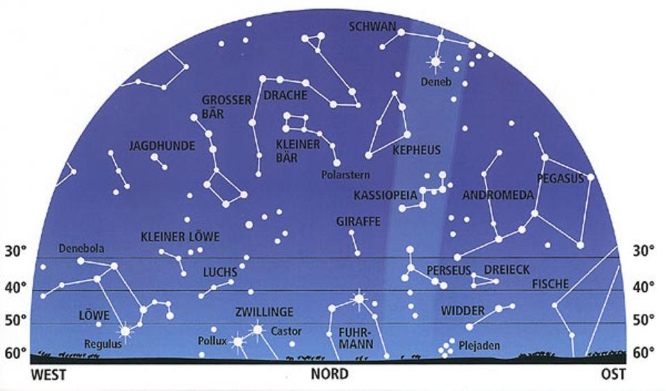 Weltall: Die Perseide gehört zu den schönsten Meteorströmen im Jahr