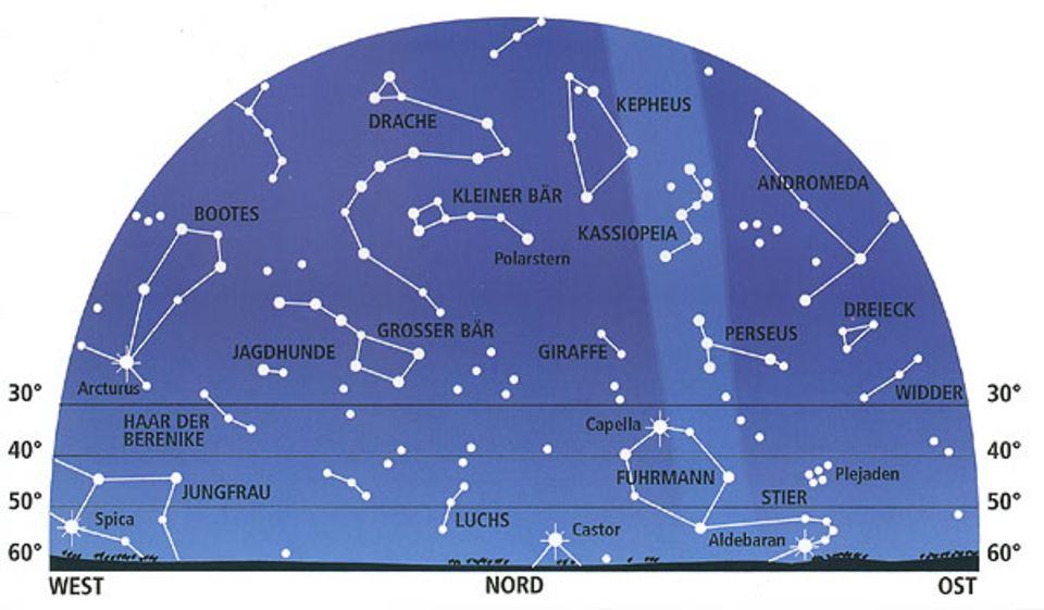 Weltall: Der September ist ein schlechter Monat für Sternengucker