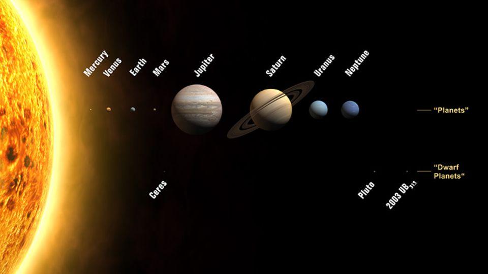 Oben: die geschrumpfte Familie der eigentlichen Planeten, unten: die neue Kategorie der Zwergplaneten