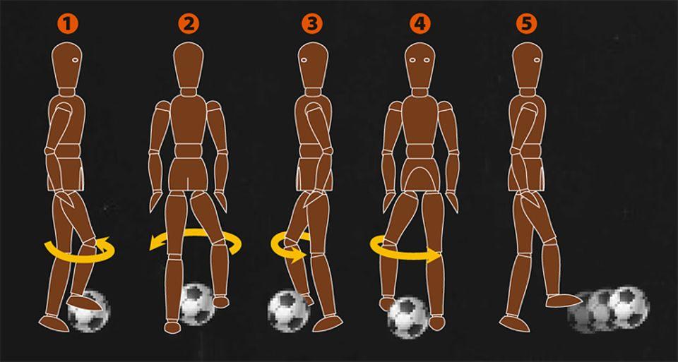 Fußball: Mit dieser Drehung werdet ihr so manchen Gegenspieler abschütteln können