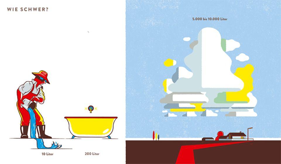 Buchtipp: Eine Schönwetter-Wolke fasst bis zu 10.000 Liter Wasser - mit der Menge könnte man 1000 Eimer füllen!