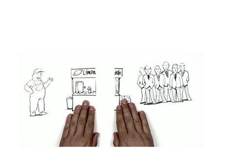 Aktien und Börse ganz einfach erklärt
