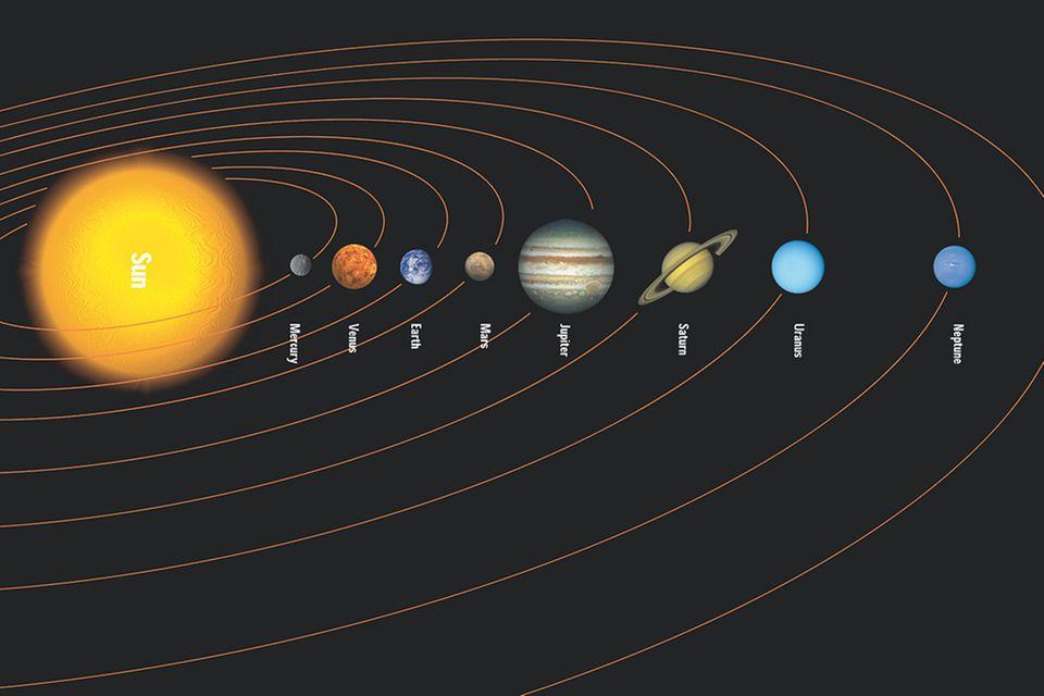 Weltraum: Unser Sonnensystem