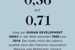 Zahlen zur Globalisierung