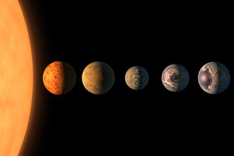Exoplaneten Trappits
