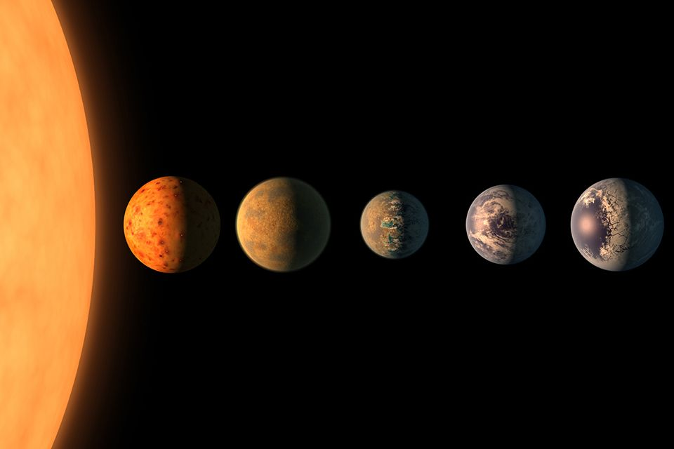 Exoplaneten Trappits