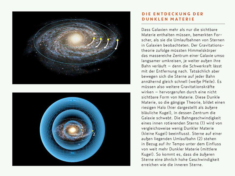 Universum dunkle Mächte