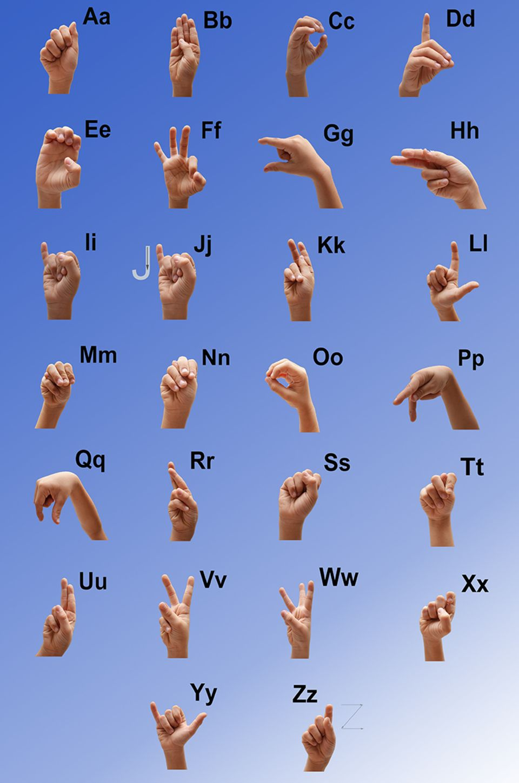Gebärdensprache Alphabet A-Z