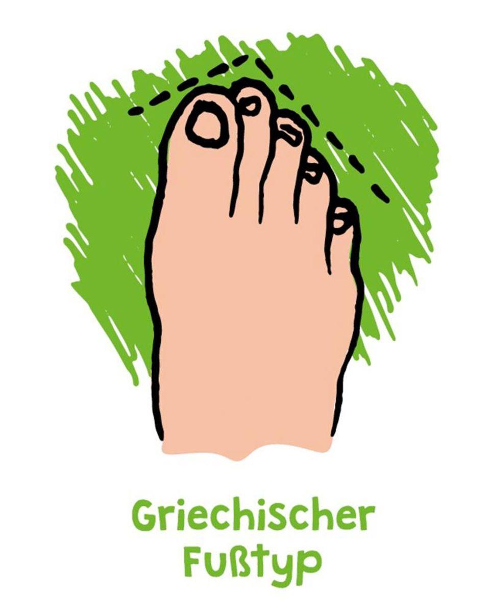 Griechischer Fußtyp