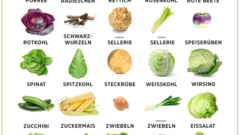 Saisonkalender Oktober Obst & Gemüse   [GEO]