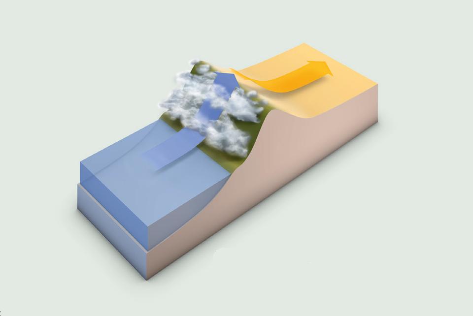 Regenschattenwüste