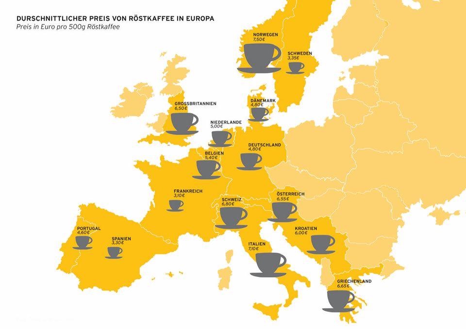 Röstkaffeepreise in Europa