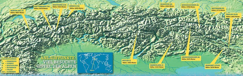 Gipfel der Alpen