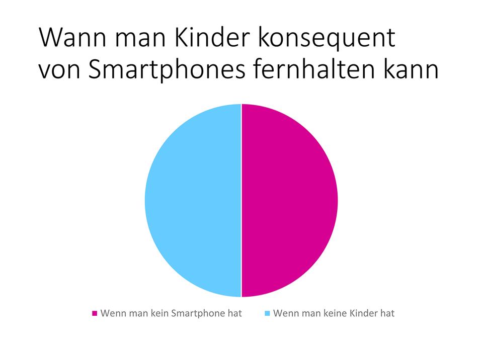 Grafik von Katja Dittrich