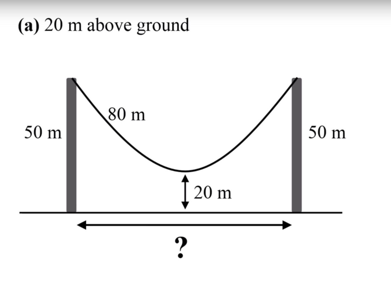 Amazon-Jobinterview : Können Sie dieses komplizierte Mathe-Rätsel lösen?