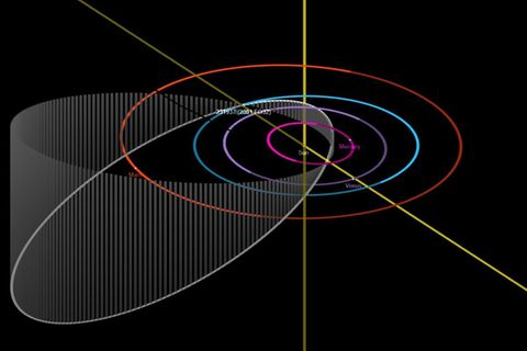 Asteroid «2001 FO32»