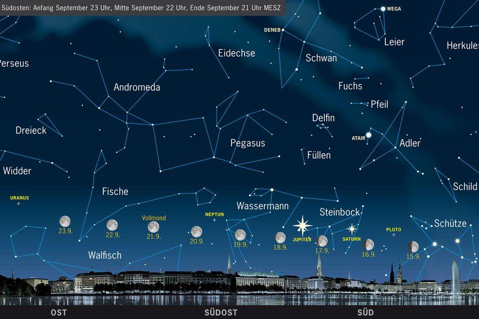 Der Nachthimmel im September ist wohl einer der schönsten des Jahres